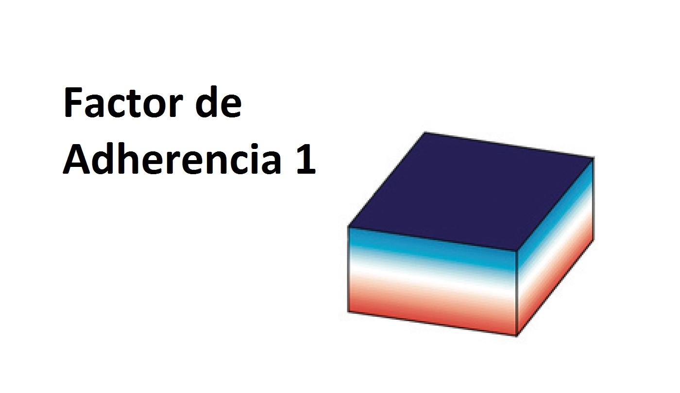 Force d'Adhérence